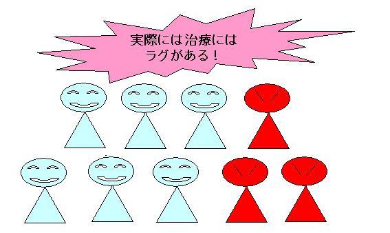 手抜き図4.JPG