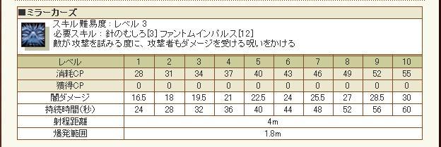 スキル表ミラーカーズ.JPG