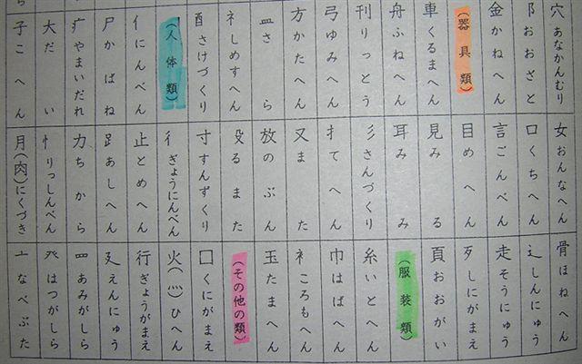 にんべん の 漢字 小学生