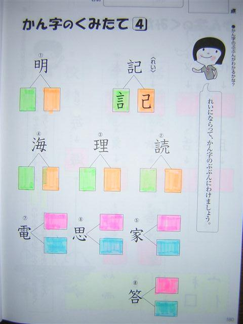 漢字の組み立て