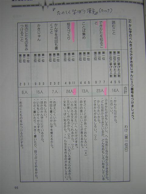 漢字学習・好き