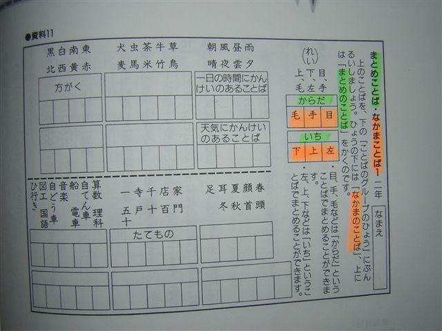 学力の基礎・コトバの分類・上位語と下位語 (2) | 日本の教育は ...