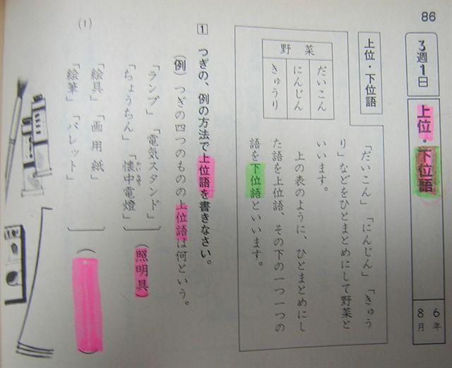 111ページ目の記事一覧 | 日本の教育は、これでよいのかな - 楽天ブログ
