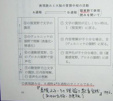表現よみ(2)