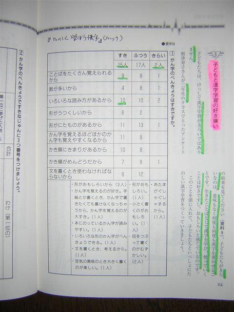 漢字学習の好き・嫌い