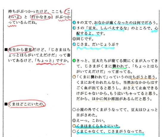子どもの読み(2)