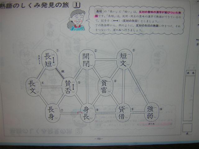 漢字語・反対