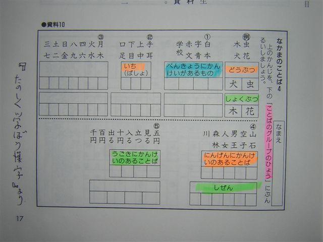 学力の基礎・コトバの分類・上位語と下位語 | 日本の教育は、これで ...