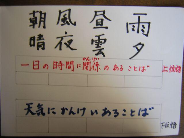 学力の基礎・コトバの分類・上位語と下位語 (3) | 日本の教育は ...