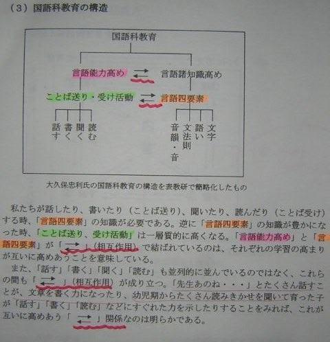 国語科教育の構造