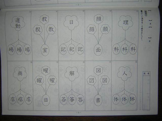 間違いやすい漢字(漢字の組み立て)