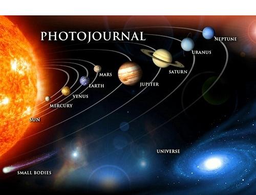 太陽系に未発見の巨大惑星か 米大チーム、専門誌に論文 太陽系で木星より大... 太陽系に未発見の