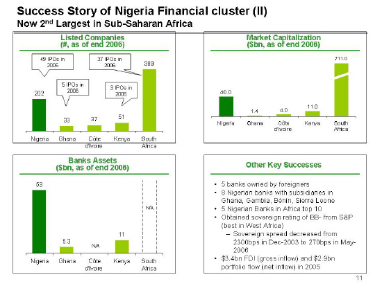 2008-04-15_Nigeria MOC Project Presentation_2008-04-07 Final_1_1.jpg