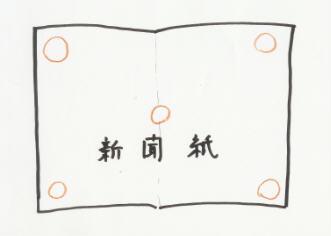 2005-11-29 14:10:15