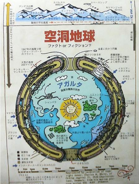 空洞地球.JPG