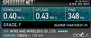 speedtest20110809.JPG