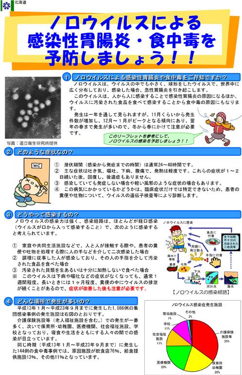 うつる 急性 胃腸 炎