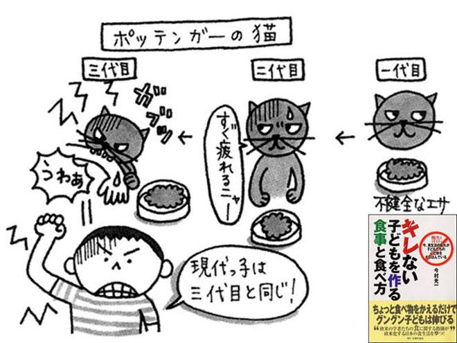 ポッテンガーの猫