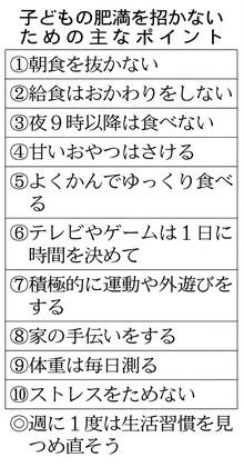 子供の肥満予防ポイント日経111117.jpg