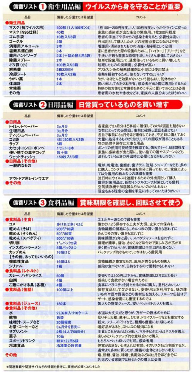 新型インフルエンザ備蓄リスト.jpg