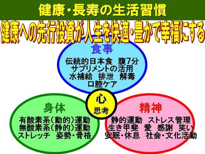 健康・長寿の生活習慣.jpg