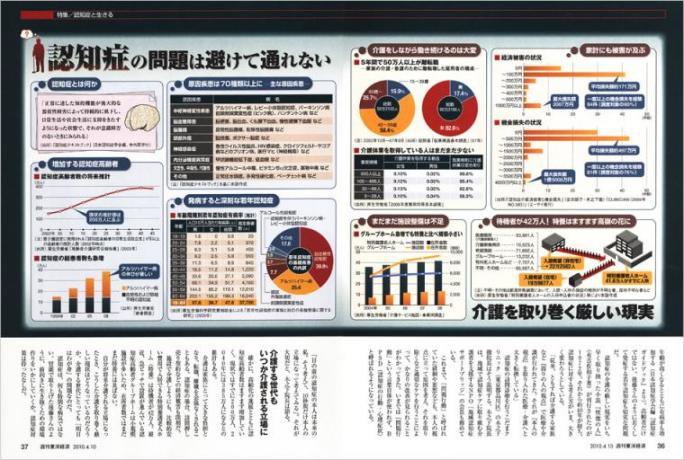認知症と生きる3東洋経済1004.jpg