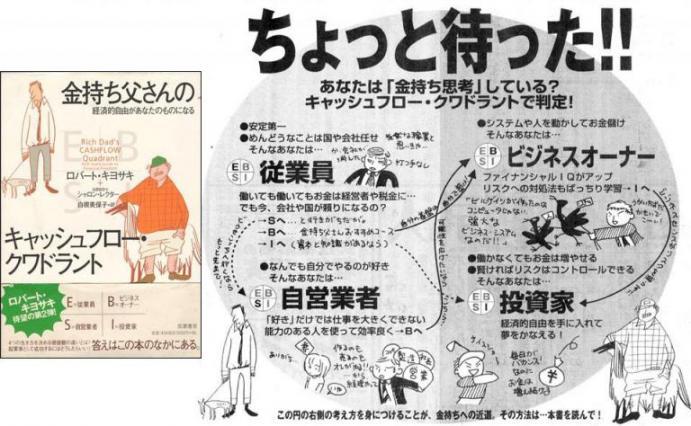 金持ち父さんのキャッシュフロー・クワドラント.jpg