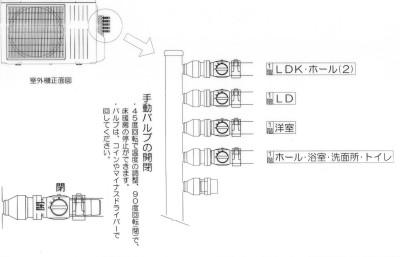床暖房室外機のヘッダー詳細