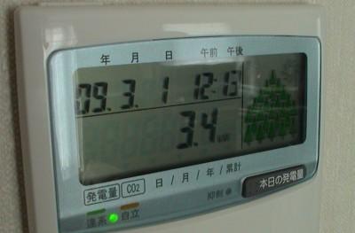瞬間最大は3.4kW