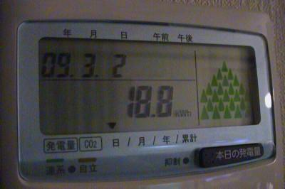 これまでで最大の発電量18.8kWh