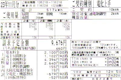 2011年11月分の電気使用量のお知らせ