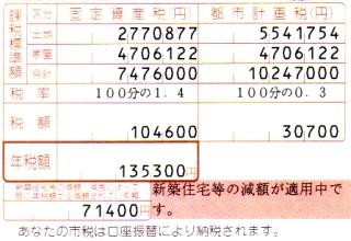 固定資産税と都市計画税の内訳