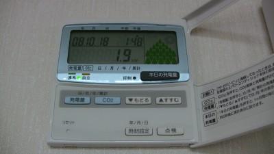 表示ユニット(SDP0201)
