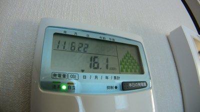 2011年夏至の発電量