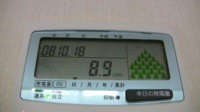 本日の発電量
