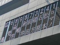 0903スタメン