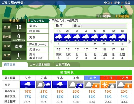 赤城カントリー@ピンポイント天気予報