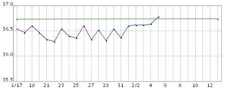 20070113-20070213