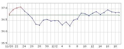 20061120-20061219