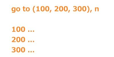 C言語 - C (programming language) - JapaneseClass.jp