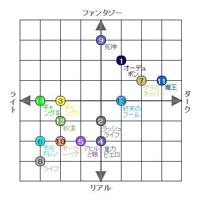 内<br /> <br /> 容マトリクス1.jpg