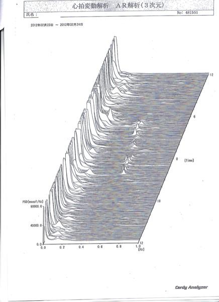 600心電図20120223.jpg