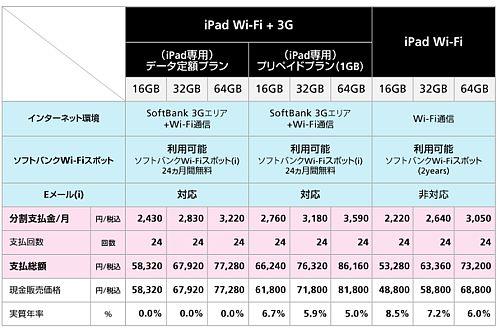 iPad料金表最新.jpg