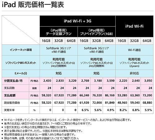 iPad料金表.jpg