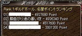 臍Pランク10.27