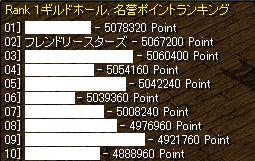 FSPv05.18らんきんぐ