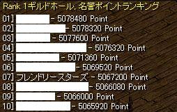 FSPv05.22らんきんぐ