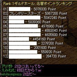 FSPvらんきんぐ05.17