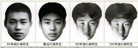 未来人の顔 変遷