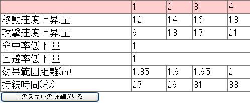 デビルスピード説明02